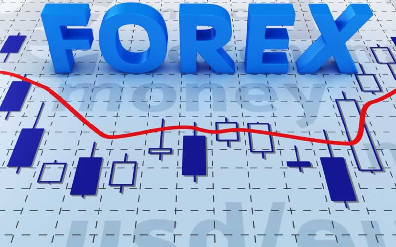 Is forex considered a security