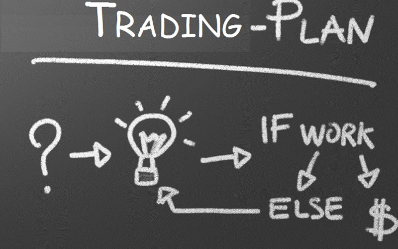Make the trading plan and adhere to it